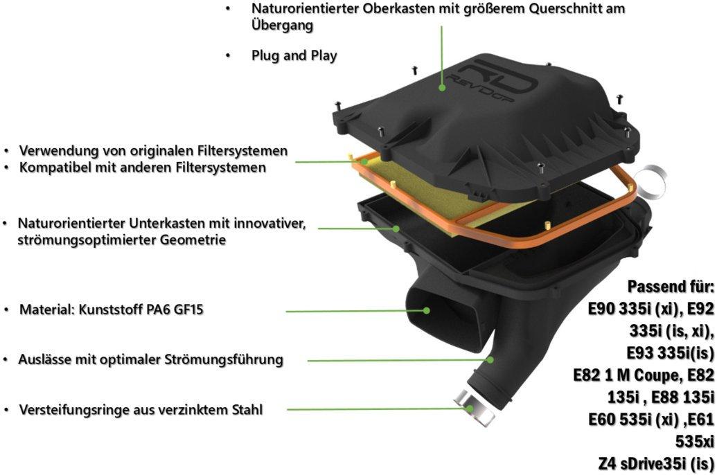 BMW N54 Luftfilterkasten naturorientiert